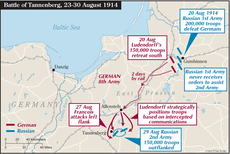 Map: Germany routs Russia in the Battle of Tannenberg